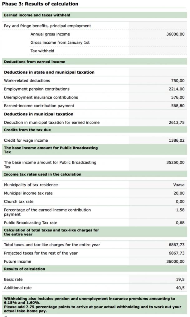 Подоходный налог в финляндии