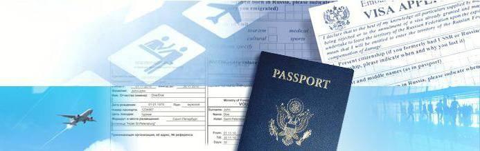 Нужен ли загранпаспорт в израиль для россиян