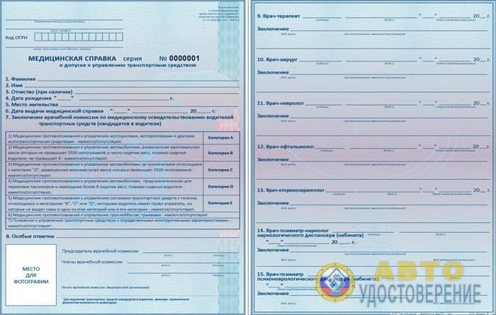 Список документов при замене водительского удостоверения