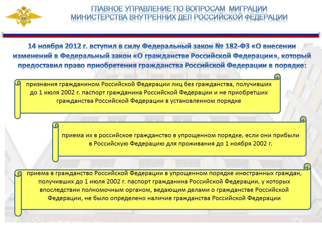 Гражданство россия или российская федерация