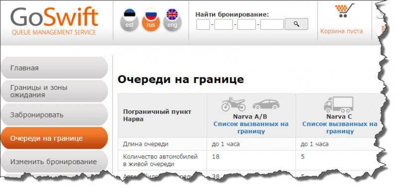 Очередь на границе с эстонией ивангород онлайн