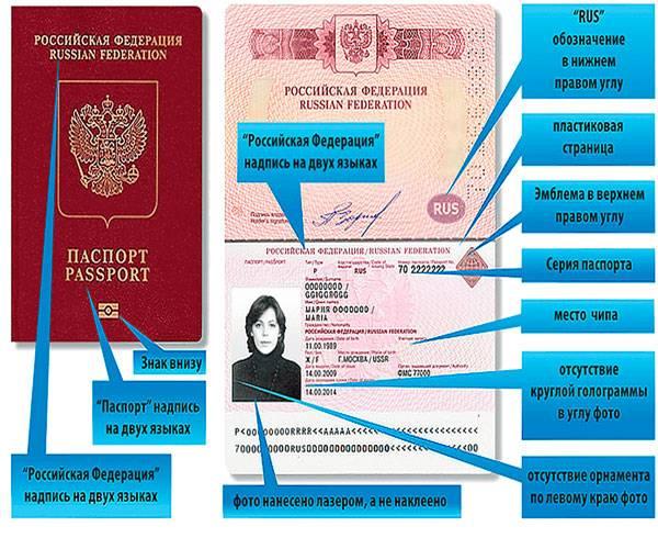 Код документа паспорт рф для налоговой