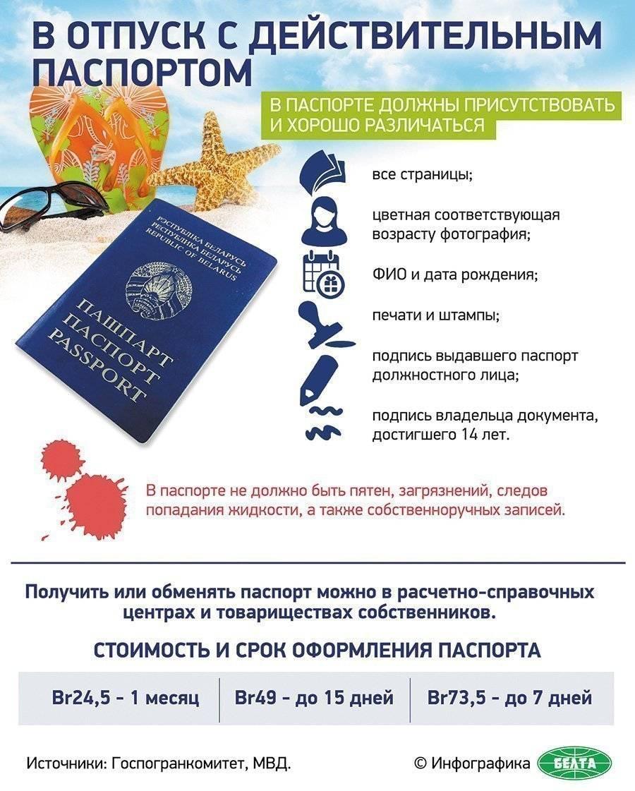 Когда паспорт считается недействительным