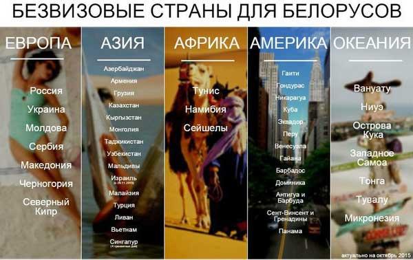 Страны без визы для белорусов
