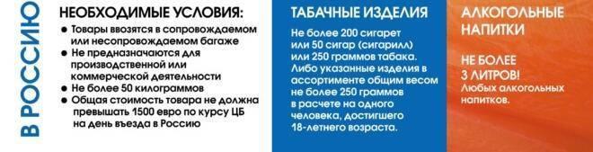 Правила ввоза товаров в россию