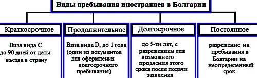 Пенсия в болгарии для русских