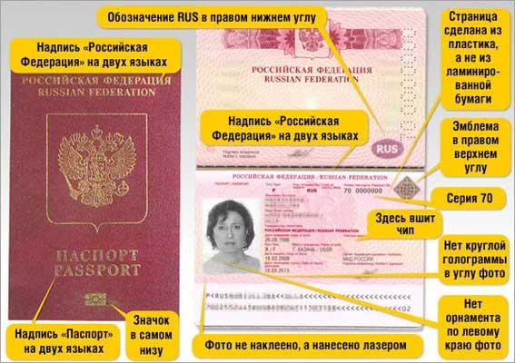 Необходимые документы для оформления загранпаспорта нового образца