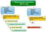 Пенсия в россии для переселенцев из казахстана
