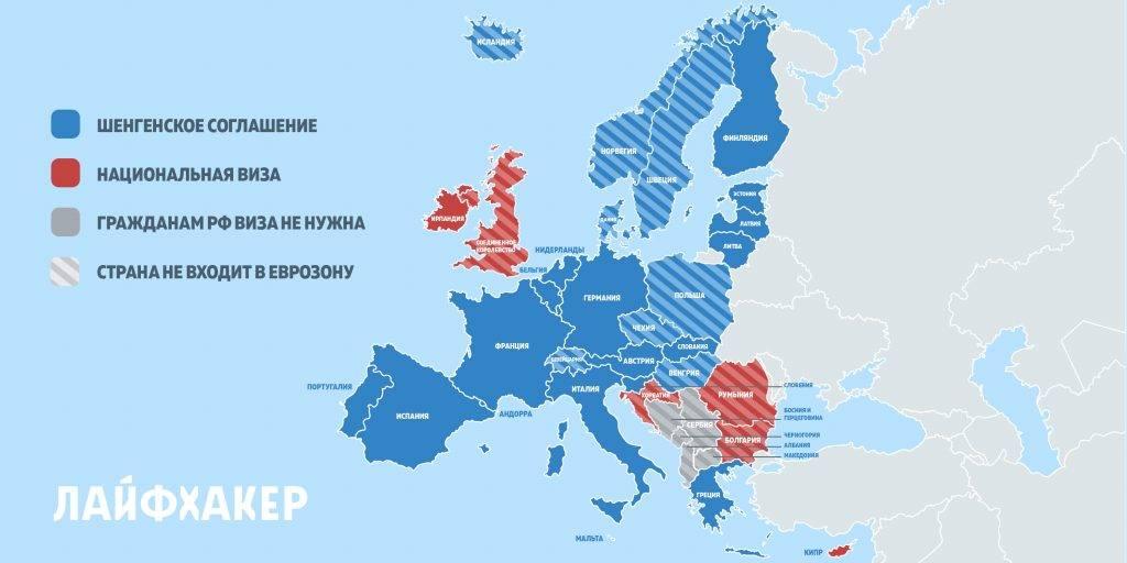Шенген и виза в чем разница