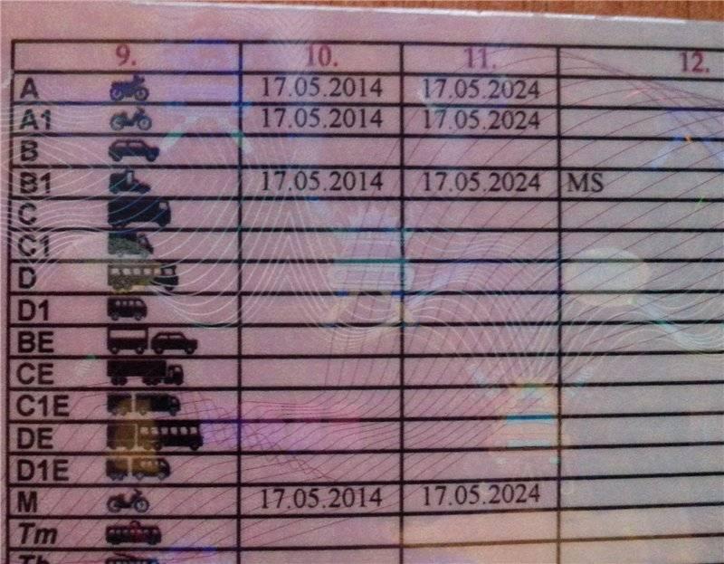 Пометка as в водительском удостоверении