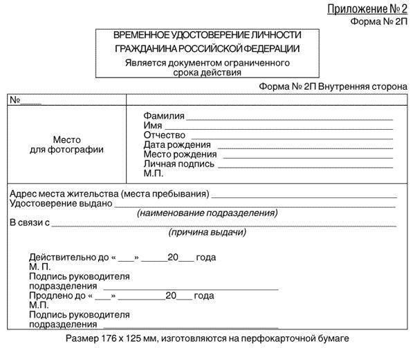 Какие документы являются удостоверением личности