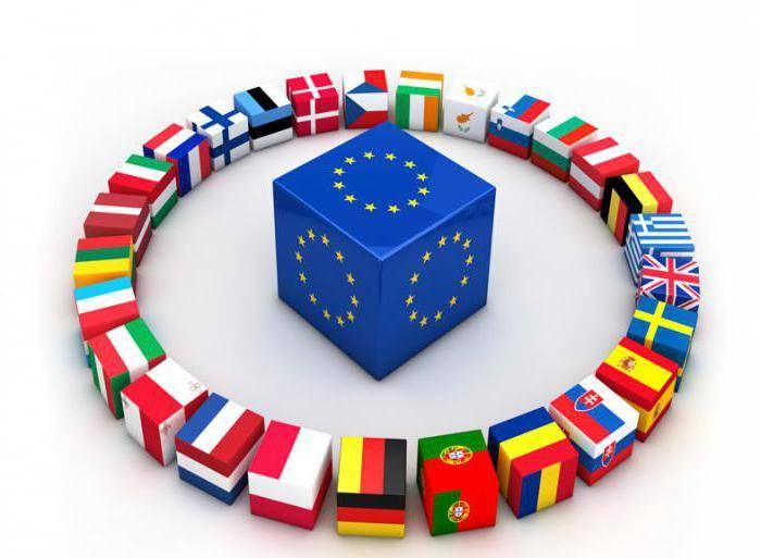 Входит ли великобритания в евросоюз