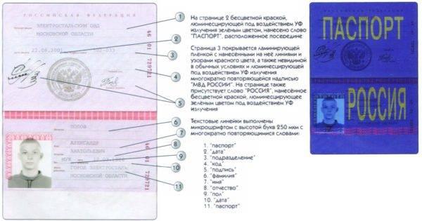 Подлинность паспорта проверить