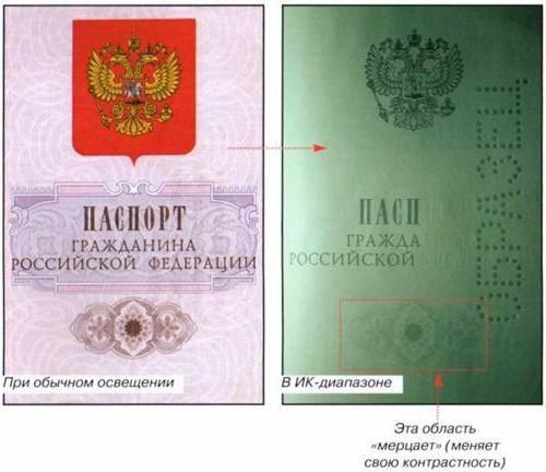 Проверка подлинности паспорта рф