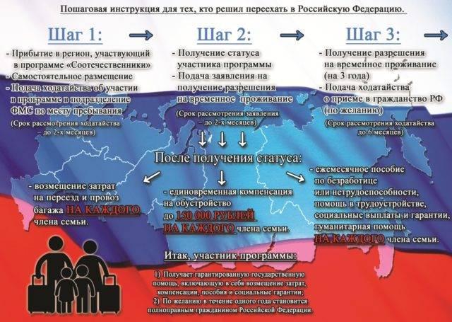 Где есть работа в россии