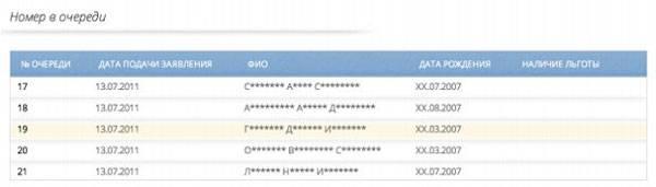 Проверить очередь в детский сад в москве