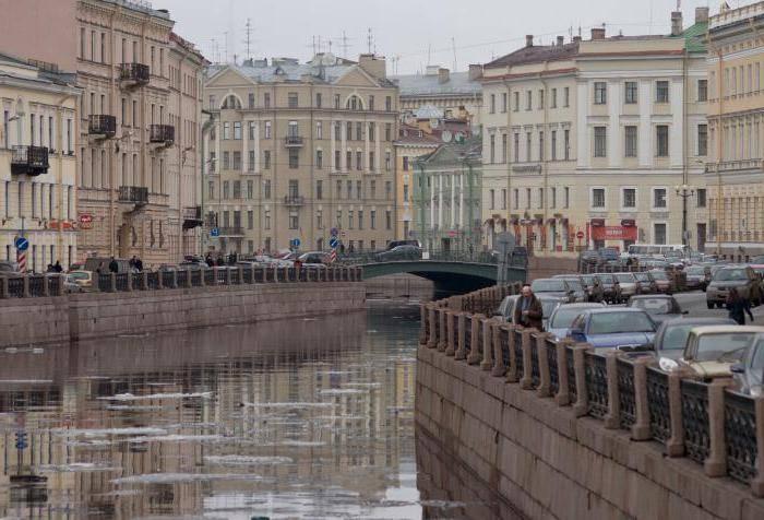 Лучшие города россии для проживания