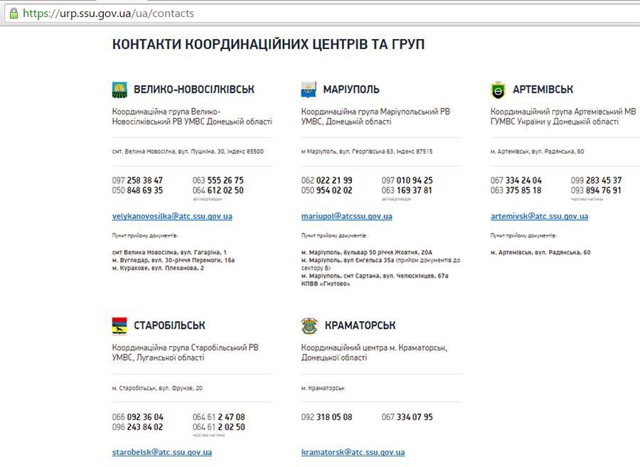 Пропуск на украину