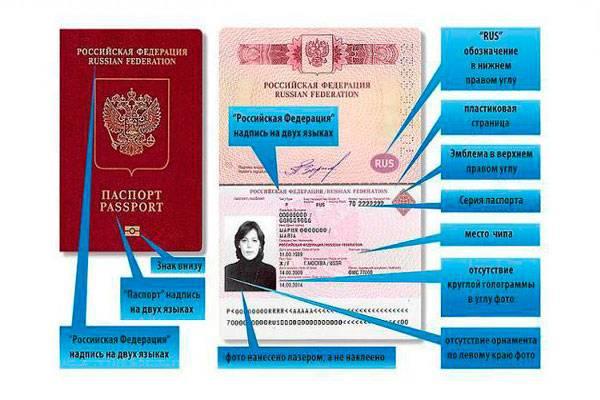 Где номер где серия в паспорте