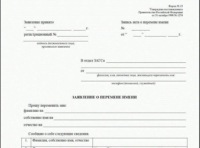 Сколько стоит поменять фамилию в паспорте россия