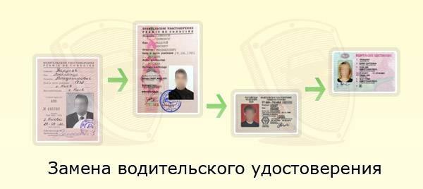 Досрочная замена водительского удостоверения