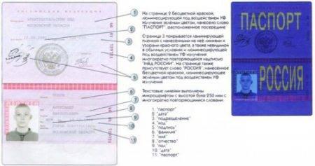 Как проверить паспорт рф
