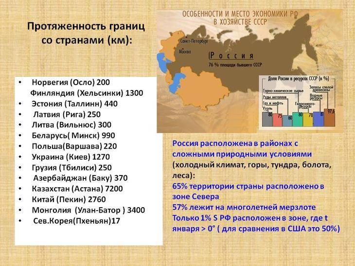 Самая протяженная сухопутная граница россии