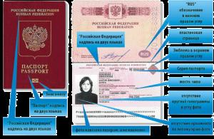 Как поменять просроченный загранпаспорт