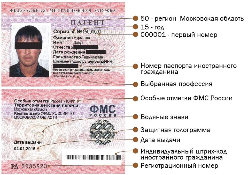Уфмс москвы выдающее иностранные паспорта