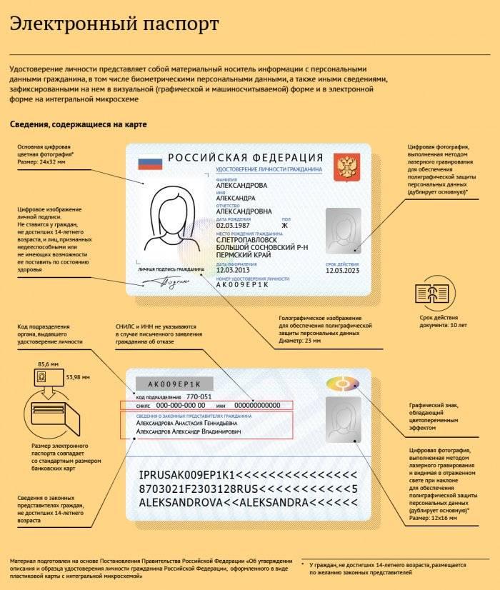Электронные паспорта в россии последние новости