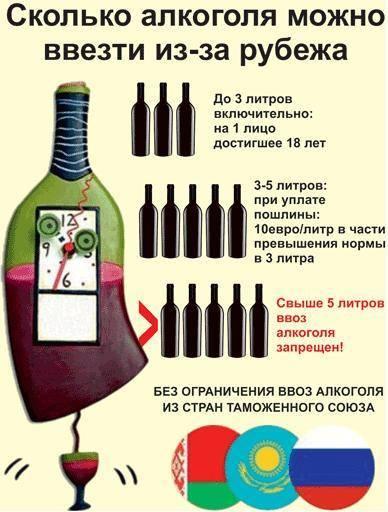 Сколько можно ввозить алкоголя