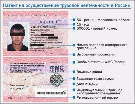 Выдача патентов иностранным гражданам
