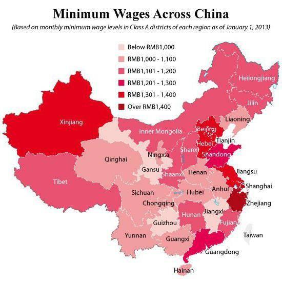 Средняя зп в китае