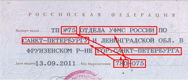Где в паспорте код подразделения