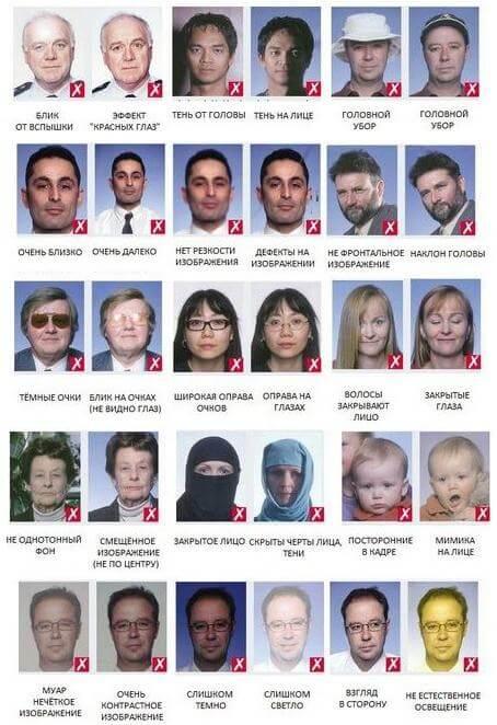 Паспорт фото размер