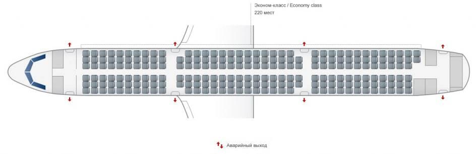Выбор места в самолете уральские авиалинии