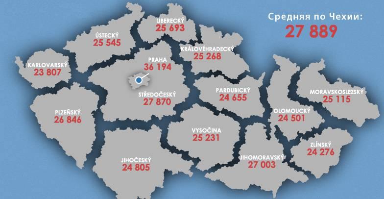 Средняя заработная плата в чехии