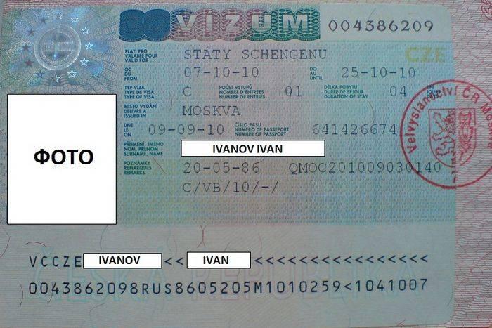 Сколько денег на счету для шенгенской визы