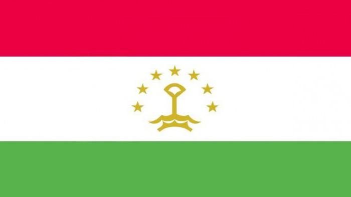 Консульство таджикистана в москве график работы
