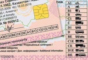 Документы на получение водительского удостоверения